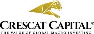 Crescat-Capital