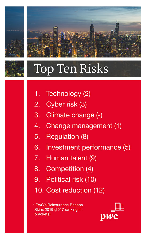 PwC-Bermuda-Top-Ten-Risks
