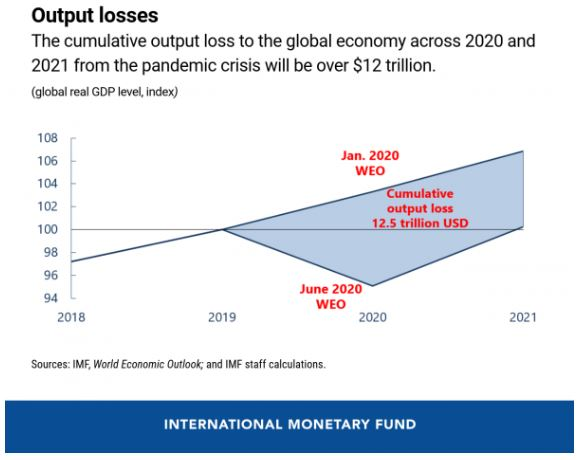 Source IMF