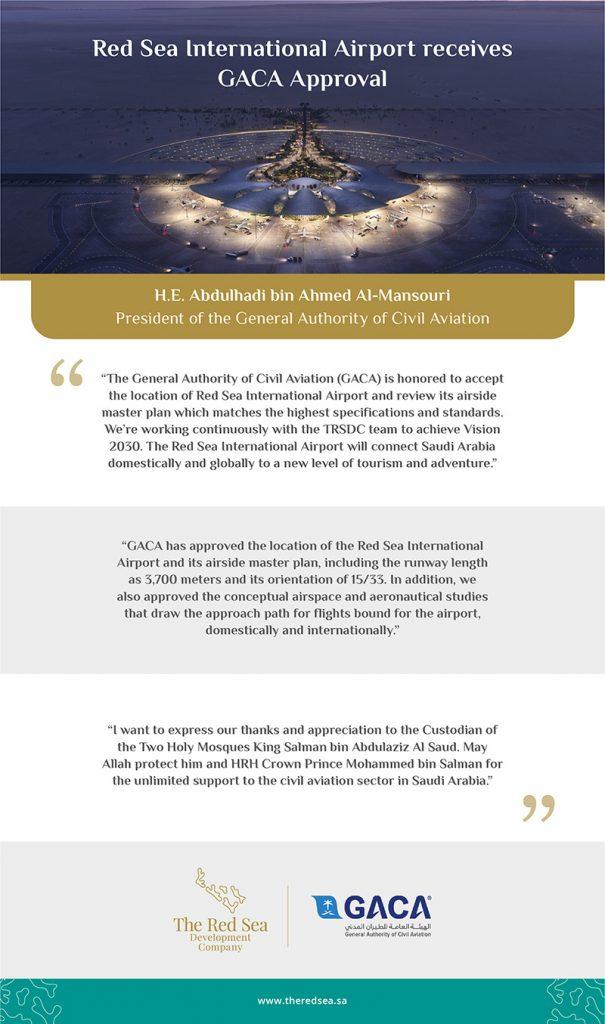 GACA-Infographic-2